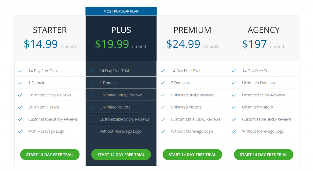 Morevago Pricing Table